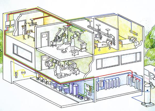 Medical gas supply « Cryogenservice LLC